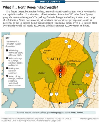 What if North Korea nuked Seattle?