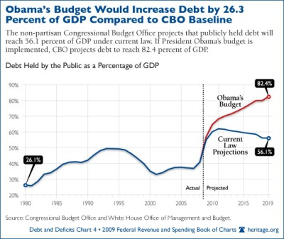 debt-deficits_04-580