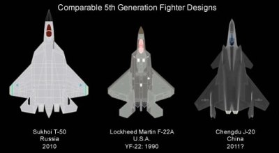 The American F-22, the Russian T-50 and the Chinese J-20