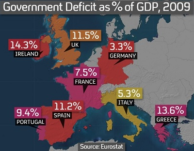Europe: Annual Budget Deficit as % of GDP