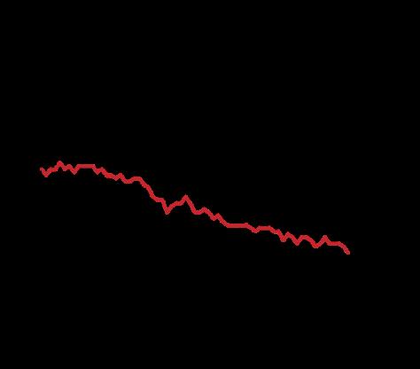 Labor Force Participation 2013 March