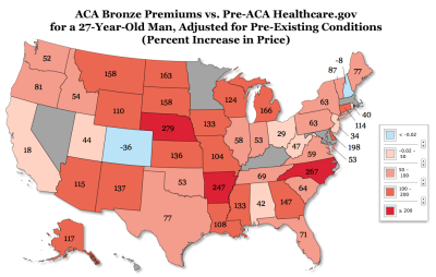 % Increase in health insurance premium before and after Obamacare