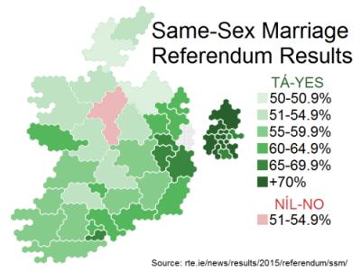 Ireland 2015 Same-Sex Marriage Referendum