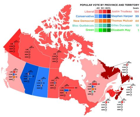 Canada election results 2015