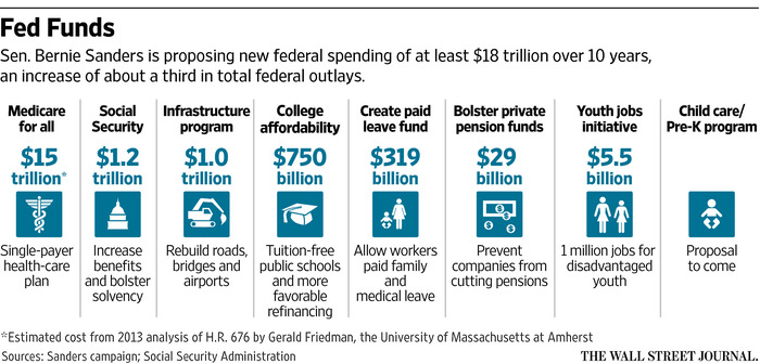 debt free spending plan pdf