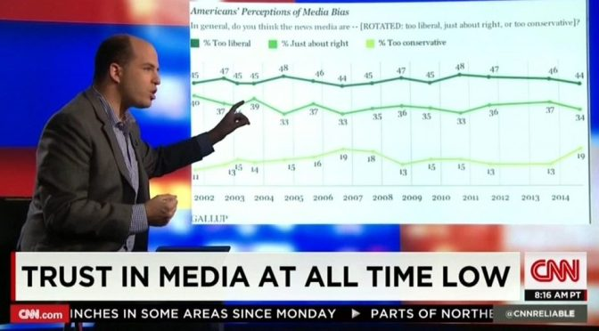 #ExposeCNN: Project Veritas records CNN staffer admitting CNN's pro-Democrat bias