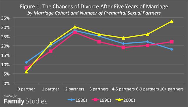 Singular Sober After Hookup Divorce And Single Guidelines June 30, 2016