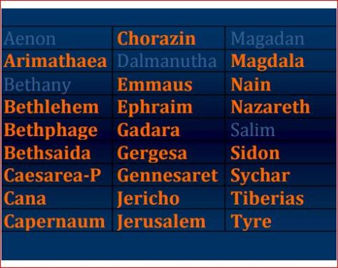 At the end of the lecture 22 out of 27 cities are attested in other sources