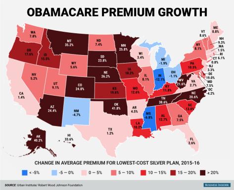 Obamacare premium growth, 2015-2016