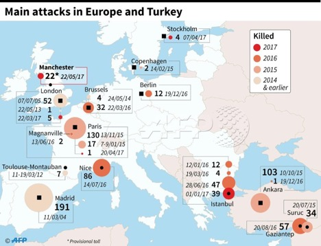 Map of terrorist attacks in Europe