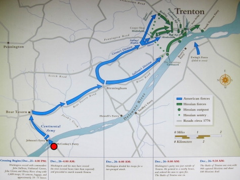 The Battle of Trenton, December 25, 1776