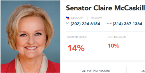 Heritage Action Scorecard for Democrat Claire McCaskill Missouri