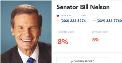 Heritage Action Scorecard for Democrat Bill Nelson Florida