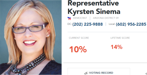 Heritage Action Scorecard for Democrat Kyrsten Sinema Arizona
