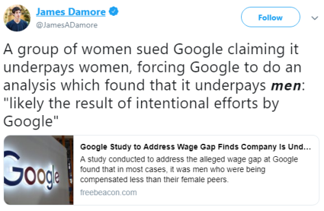 Google pays men less than women