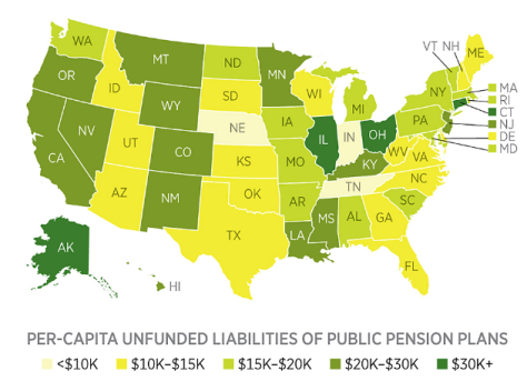 Unfunded pension liabilities for public sector workers