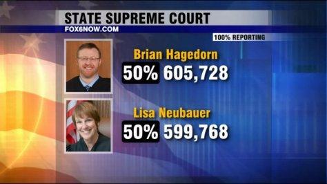 Wisconsin Supreme Court candidate Brian Hagedorn