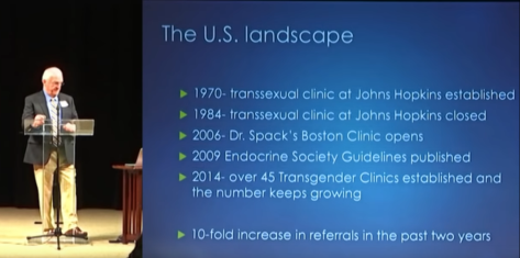History of transgender medicine in one slide