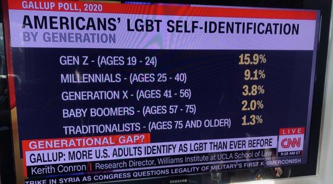LGBT Gay Identification